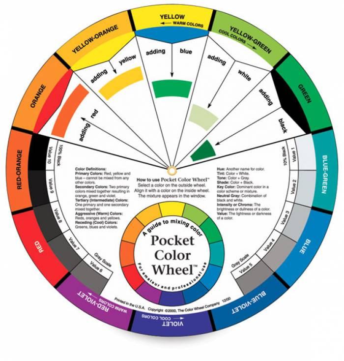 Farbrad Color Wheel Puppen Traumland Reborn Baus Tze Und Zubeh R Reborn Puppen